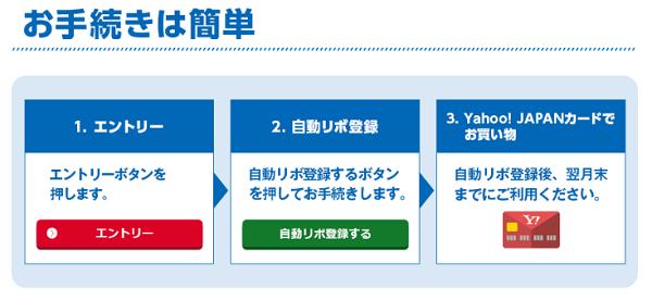 Yahoo!JAPANカードで自動リボ払い新規登録&利用で5000Tポイント入手方法