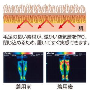 極暖 足が出せるロングカバーの着用前後のサーモグラフィ