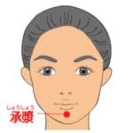 歯痛に効くツボ 承漿